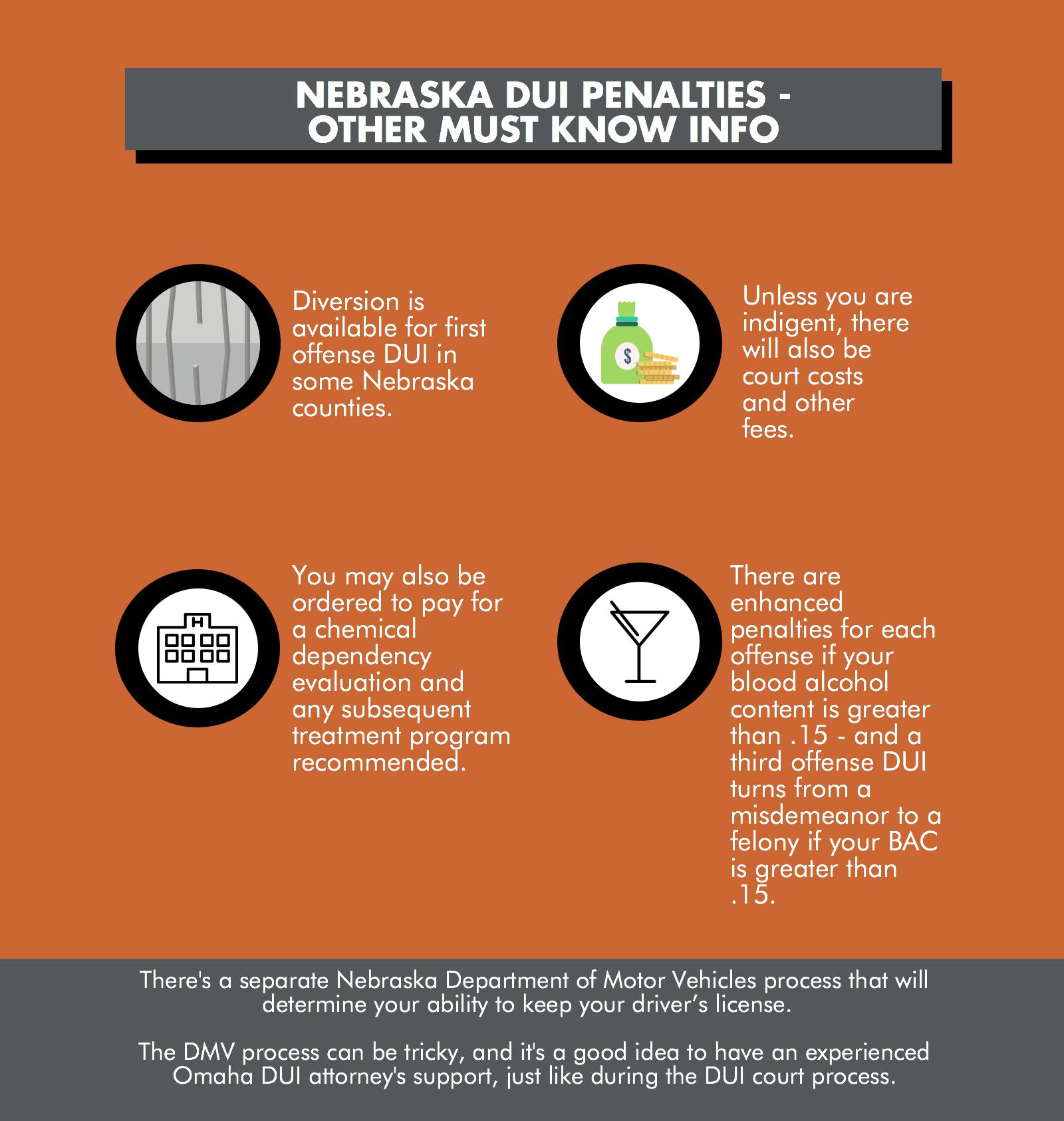 nebraska-dui-penalty-infographic-hightower-reff-law_block_3
